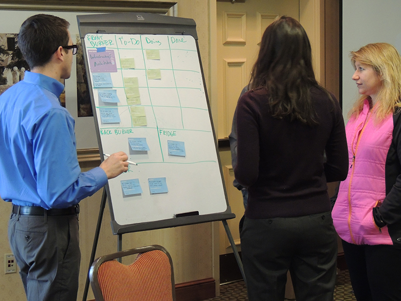 Implementing Scrum in Certified ScrumMaster Course